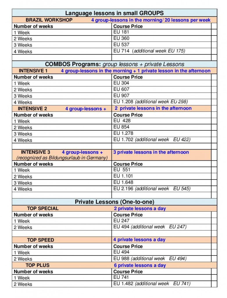 costi corsi e alloggi scuola portoghese Salvador de Bahia